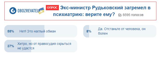 Українців обурила витівка Рудьковського