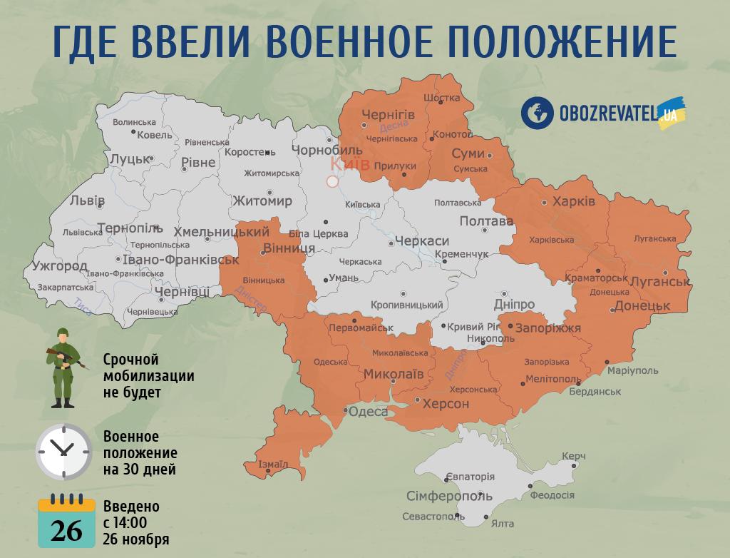 Мобилизация в Украине: кого могут ждать сюрпризы