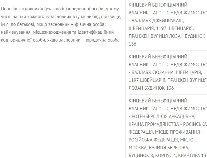 Бизнес олигарха Путина: что будет с Ocean Plaza