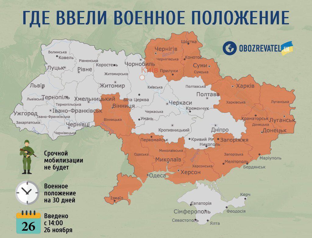 Воєнний стан в Україні: названо важливий нюанс