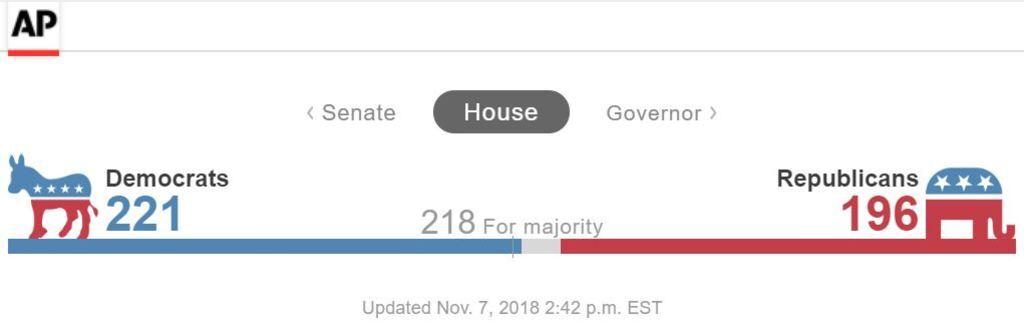 В США прошли выборы: появились результаты