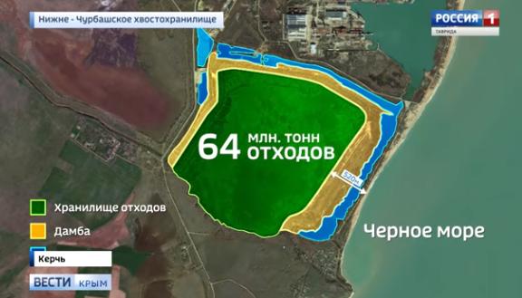 В Крыму наметилась новая экокатастрофа
