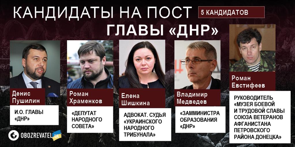 ''Выборы'' на Донбассе: людей сгоняют угрозами, а Путин готовится к переговорам