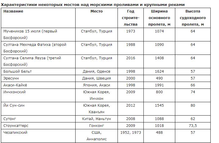 Керченская удавка для Кремля