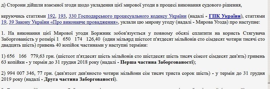 """До Нового року Київ """"подарує"""" російському олігархові Фуксу і його спільникам більше 600 млн"""