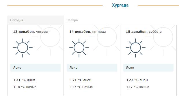 Мороз до -14 і снігопади: синоптики уточнили погоду в Україні до кінця тижня