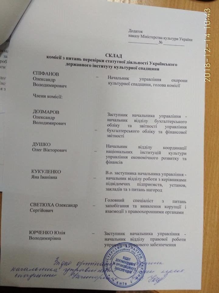 Знесення пам'ятника Суворову в Києві: деталі скандалу