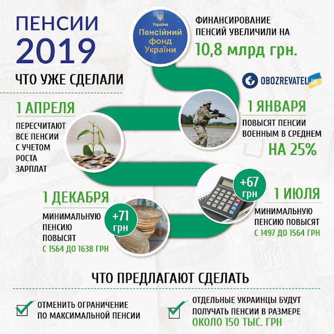 В Украине возникла проблема с пенсиями: что случилось