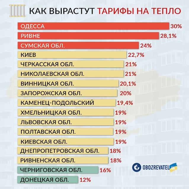 Изменятся зарплаты, пенсии и цены: что ждет украинцев в январе