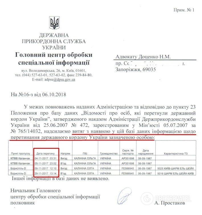 ''Я рядом с Кадыровым?!'' Киевлянка ошибочно попала под санкции против России