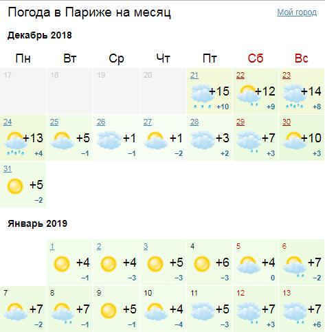 Дощ і сніг: детальний прогноз на свята в Україні та Європі