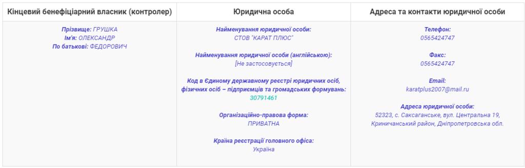 Зарізали на очах сім'ї: на Дніпропетровщині вбили депутата