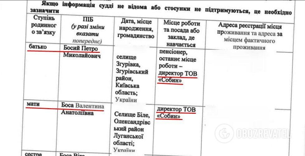 Из анкеты судьи 2018 г.