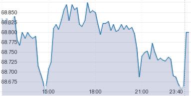 Рубль рекордно обвалился: что произошло