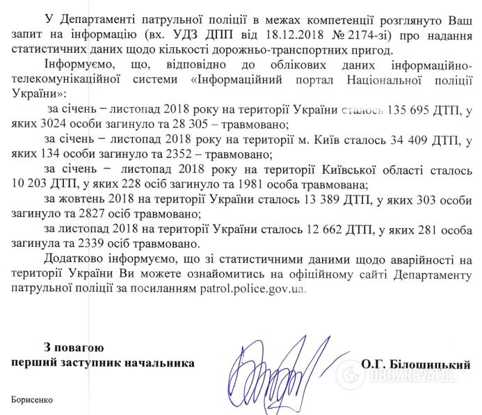 Ответ Департамента ПП о статистике ДТП
