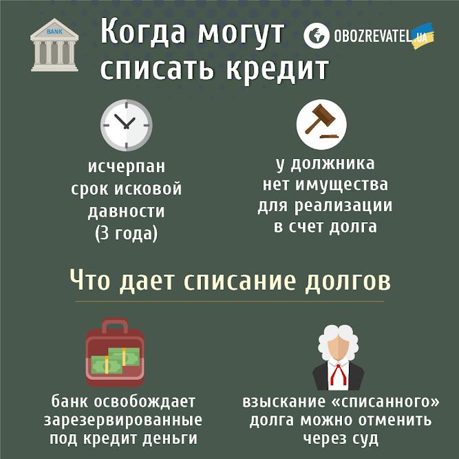 Выплаты вкладчикам банков-банкротов остановят
