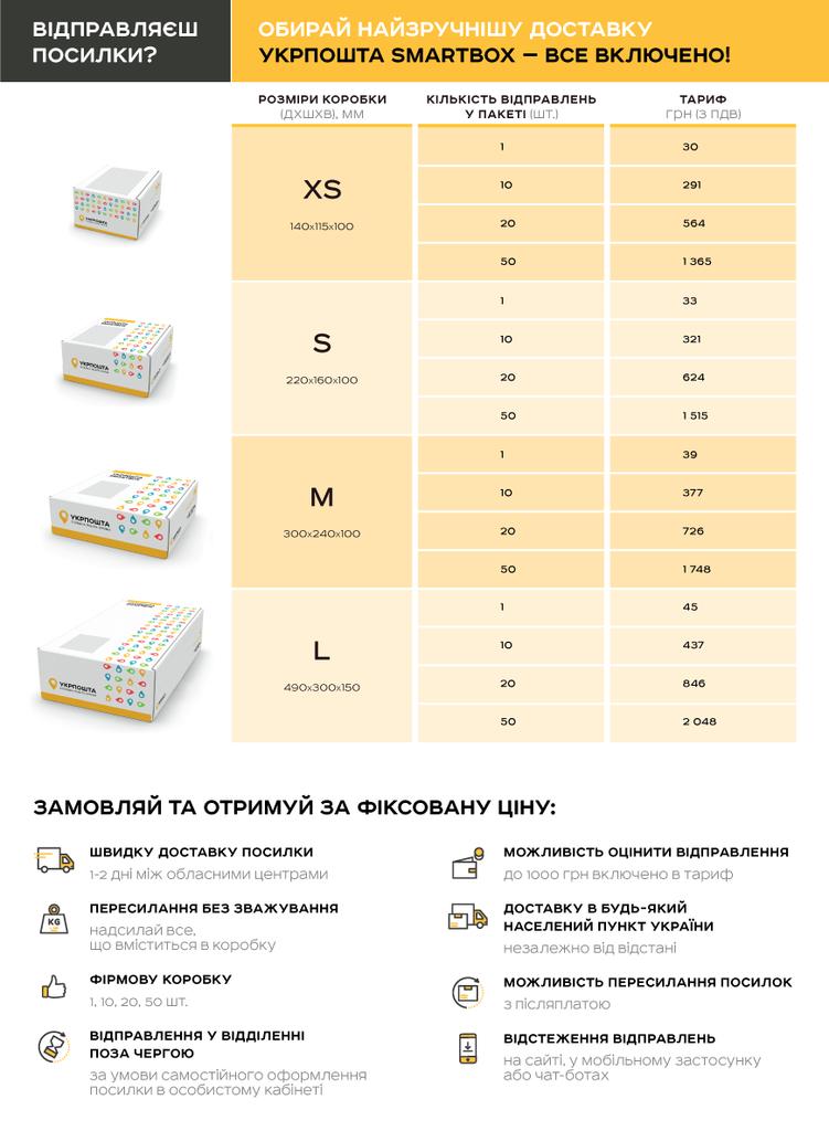 Посылки станут дороже: украинцам приготовили неприятный сюрприз