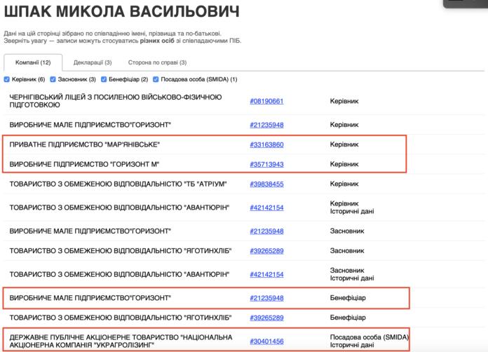 Український телеканал викрили у пропаганді неонацизму