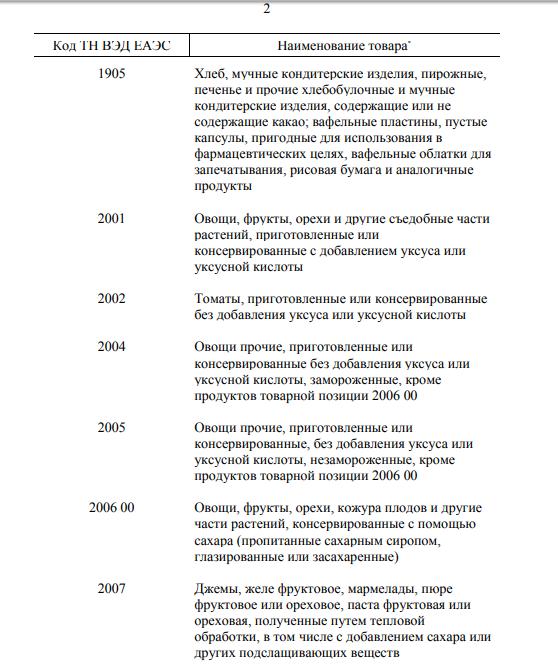 Россия решилась на ответный ''удар'' по Украине