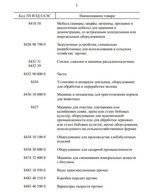 Росія зважилася на 'удар' у відповідь по Україні: Москва виставила ультиматум