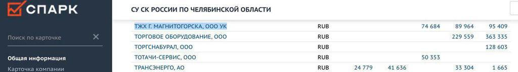 В российском Магнитогорске рухнул подъезд жилого дома: много жертв. Первые кадры