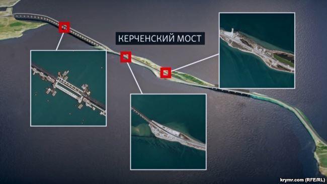 Точки зміщення опор Керченського моста