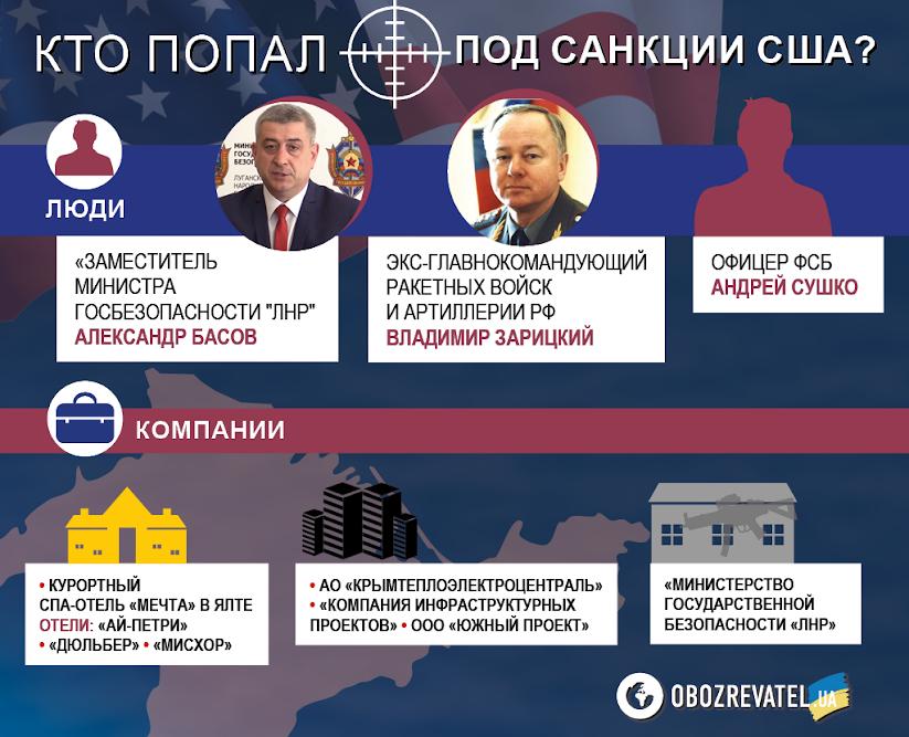 """ЕС накажет причастных к """"выборам"""" на Донбассе"""