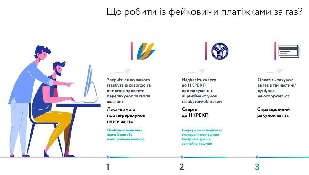 Украинцы получат бесплатные счетчики: поставлен ультиматум