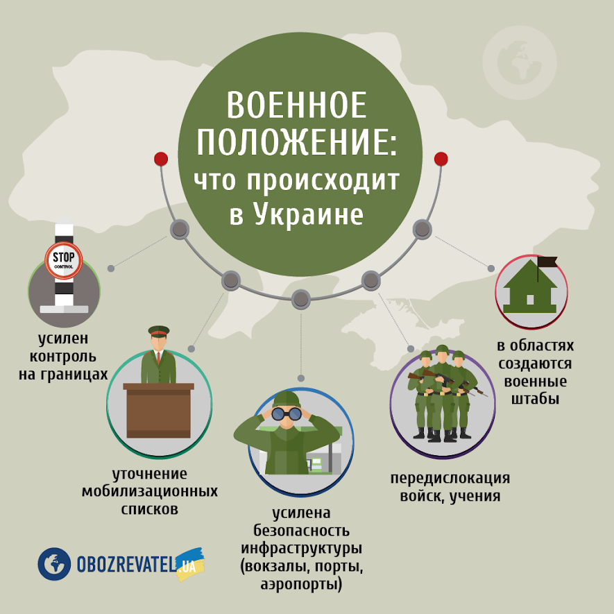 ''Облавы'' на призывников в Киеве: в полиции дали пояснение
