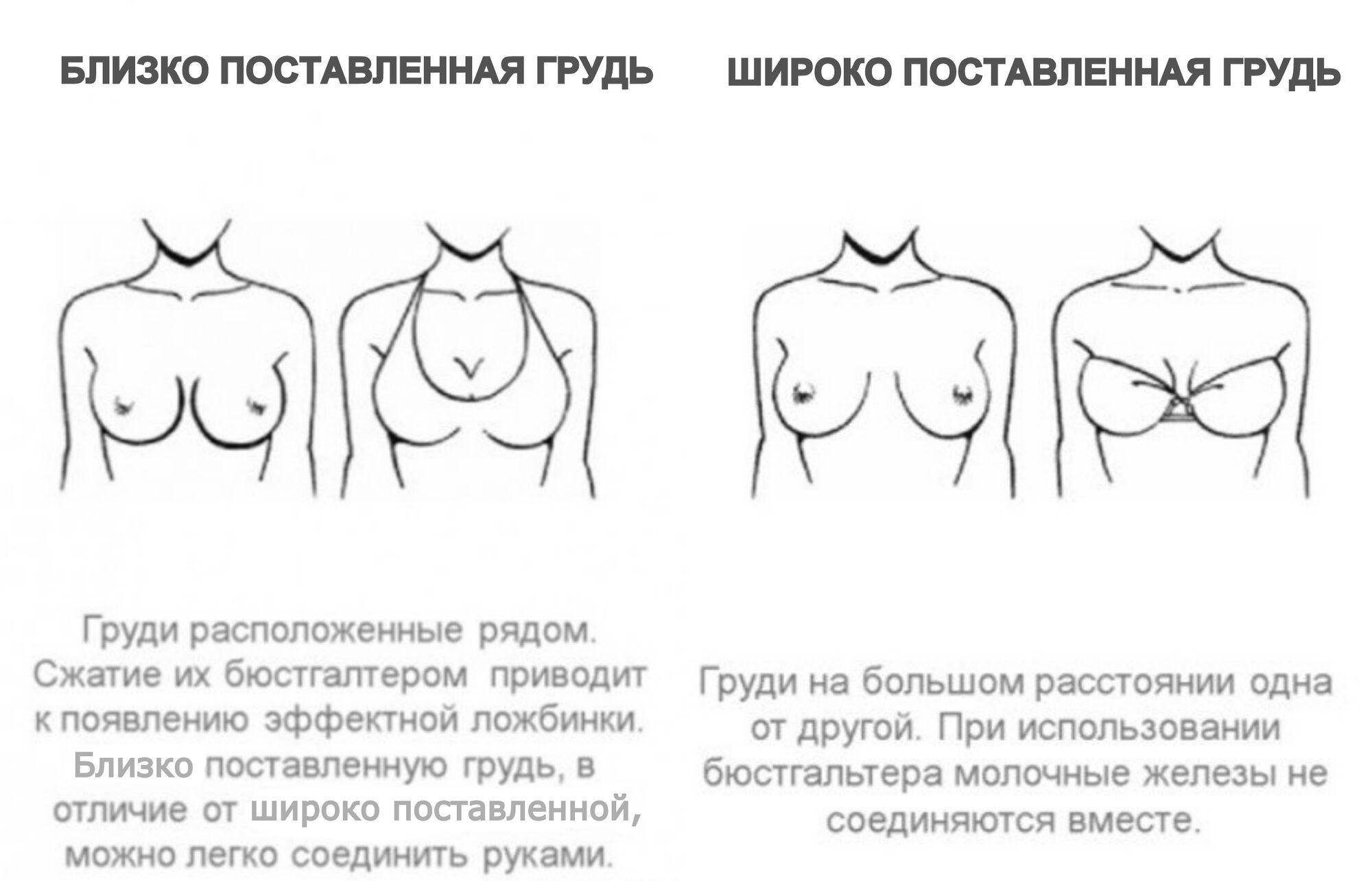 Как правильно подобрать нижнее белье