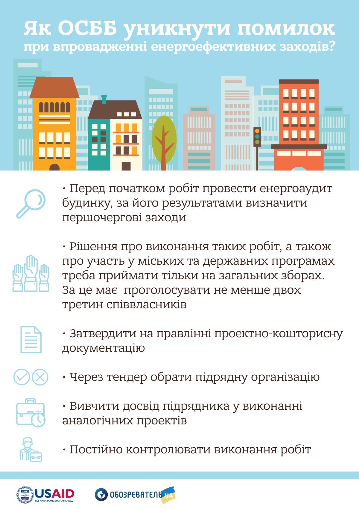 Як не розвалити власний будинок: найважливіші правила термомодернізації