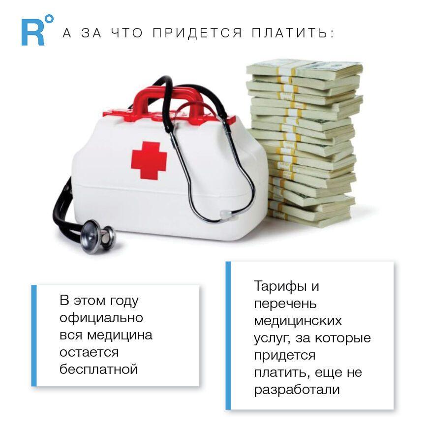 Українцям доведеться платити за медпослуги: які тарифи