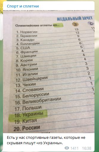 """""""Советскому спорту"""" довелося виправлятися через Україну"""
