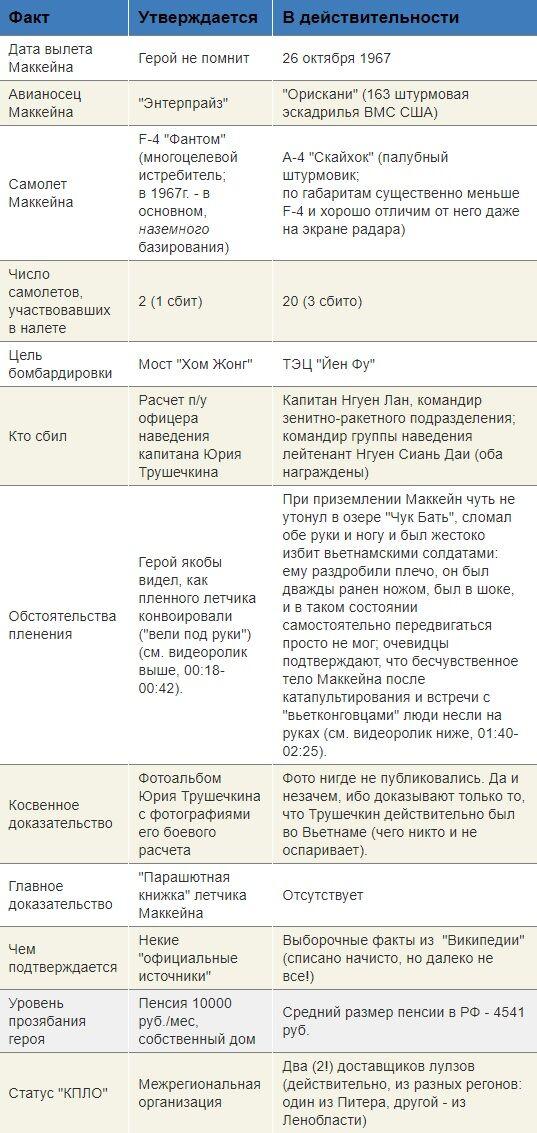 Льотчики-інструктори 831-ї БрТА Оксанченко і Булавка представили Україну на міжнародному авіапоказі в Польщі - Цензор.НЕТ 9596