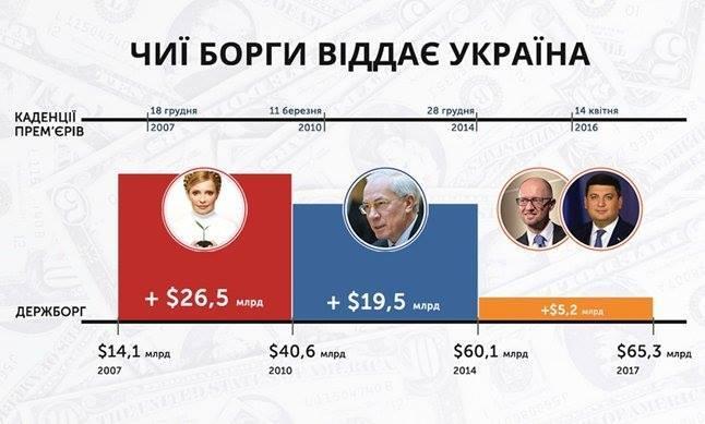 Той український політик, який заявляє, що знає, як швидко закінчити війну, бреше або лукавить, - Вакарчук - Цензор.НЕТ 3785