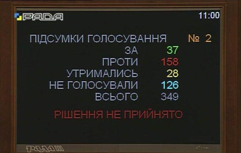 Реінтеграція Донбасу: Рада відмовилася скасувати резонансний закон