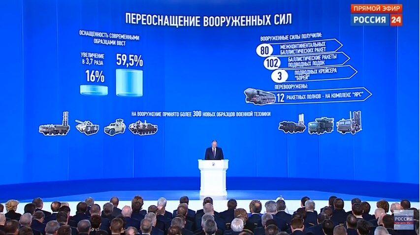 """""""Сирія показала"""": Путін похвалився російською армією"""