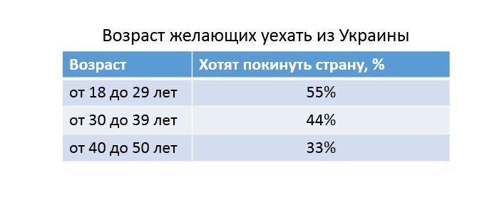 Робота за кордоном: куди їдуть українці та скільки отримують