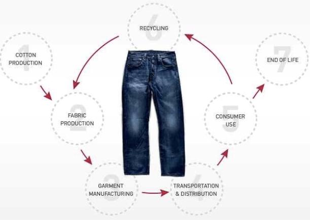 Виктория Гресь  дизайнер объяснила новые тенденции в мире моды ... a077c4a0ced