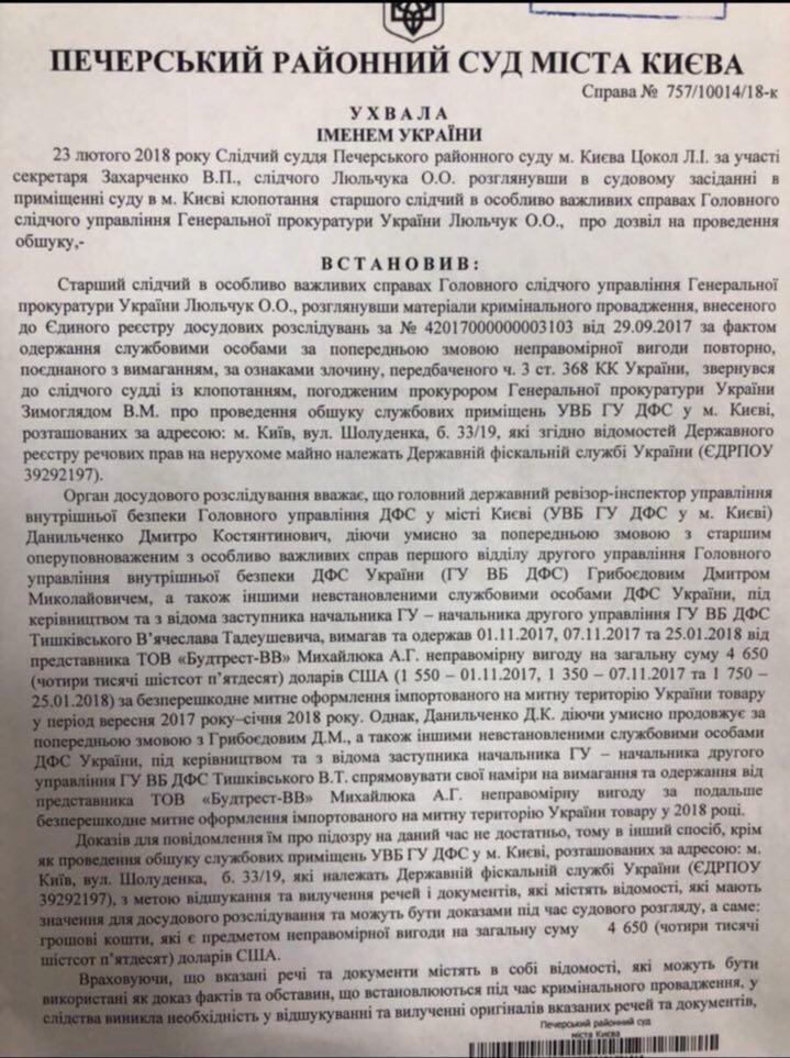 Постанова Печерського районного суду