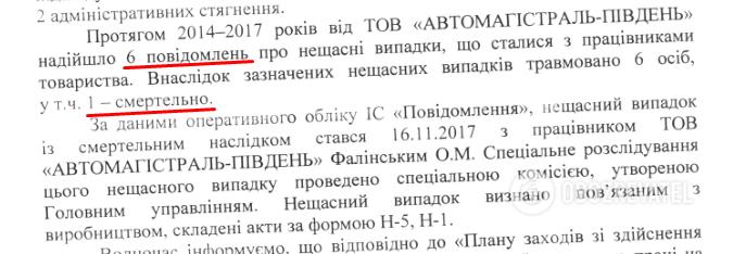 Відповідь Державної служби України з питань праці