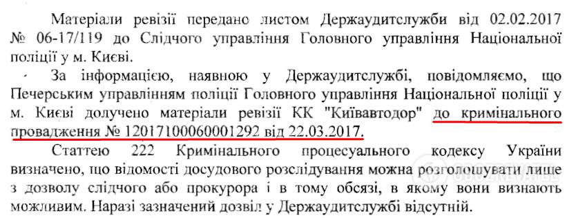 Відповідь Державної аудиторської служби України