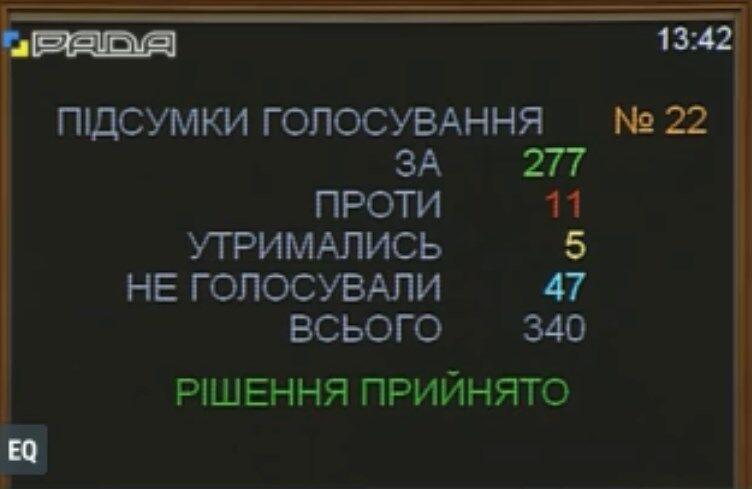 Задержание и арест: Рада решила судьбу Савченко