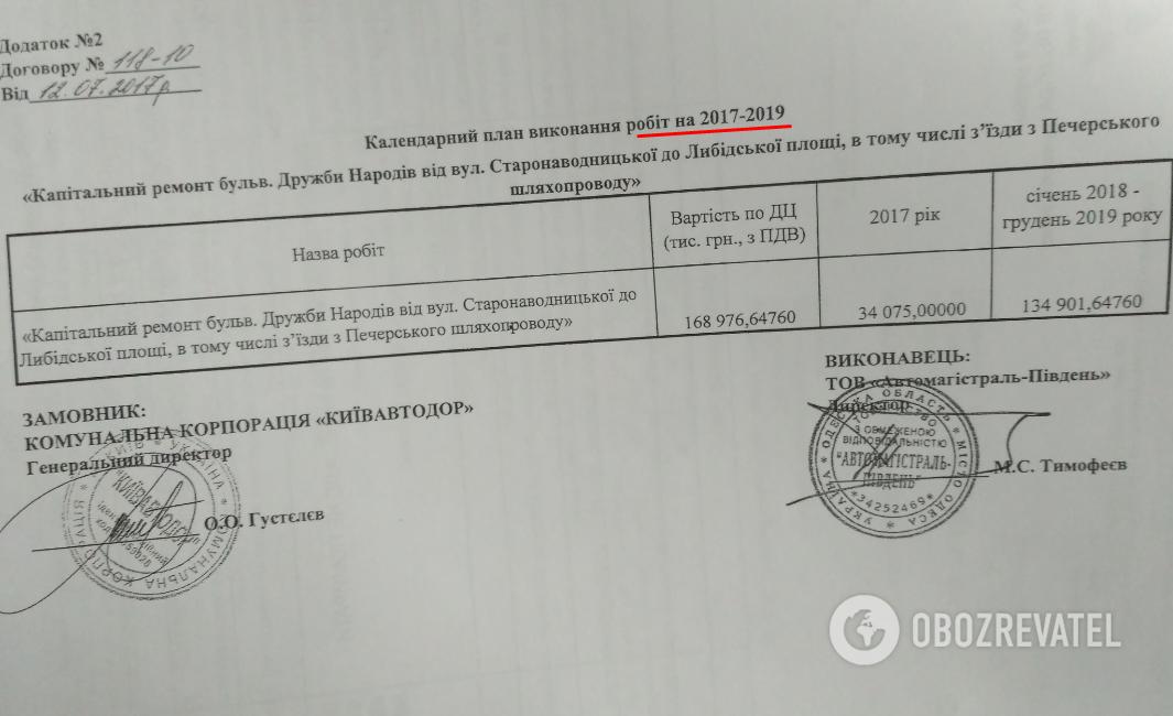 Спочатку договір передбачав завершення робіт в грудні 2019 р