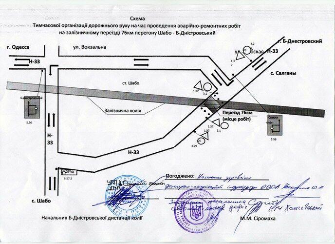 На Одещині закрили ділянку національної траси