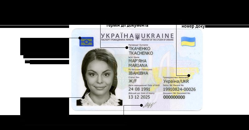 ID-карта в Украине: все, что нужно знать
