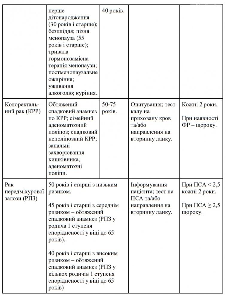 Як працюватимуть лікарі в Україні: відповіді на головні питання