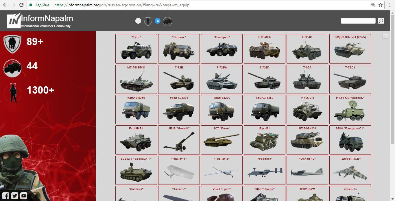 Україна, Грузія і Сирія: опублікована масштабна база даних російських військових