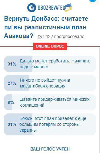 Не вийде: українці не повірили в план Авакова по Донбасу