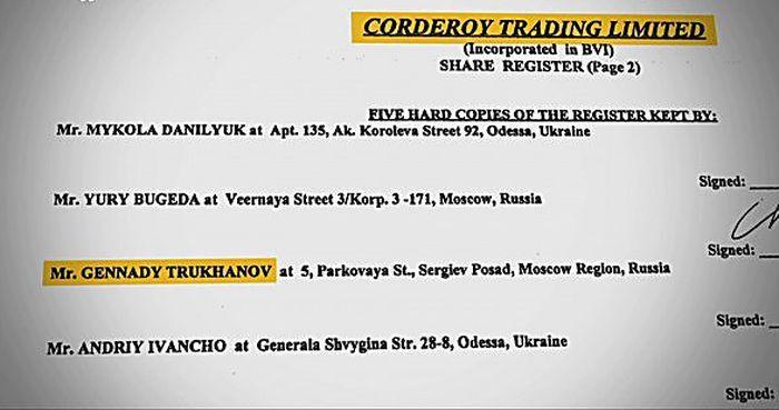 """Ранее в рамках проекта """"Panama Papers"""" были обнародованы документы, что Шумахер с Трухановым владеют виргинским офшором """"Corderoy Trading Limited"""""""